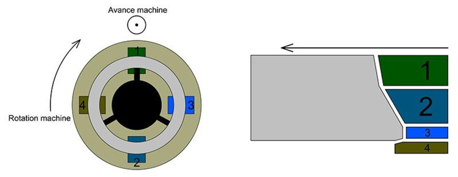 Axial-movement-machine.jpg